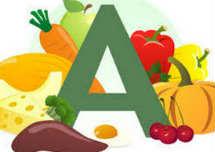 Витамин А в продуктах_животного и растительного происхождения