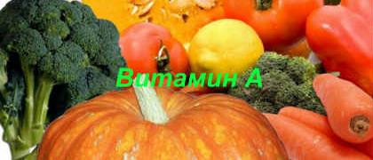 Витамин А в организме_ продукты